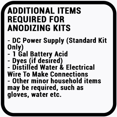 Additional Items Required